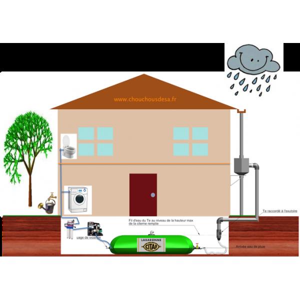 citerne souple 10000 litres eau de pluie pr mium. Black Bedroom Furniture Sets. Home Design Ideas