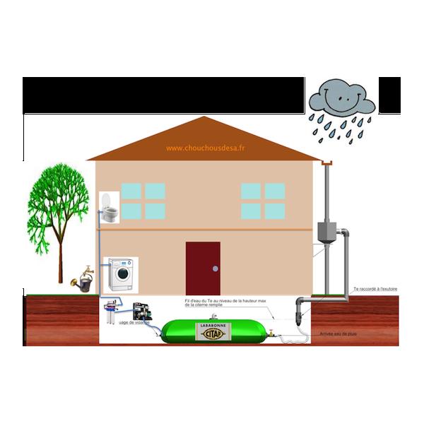 Citerne souple 8000 l r cup ration d 39 eau de pluie pr mium chouchousdesa - Citerne enterree eau pluie ...
