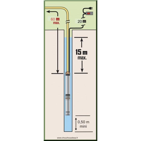 pompe pour puits et forage 750 w 1 turbine chouchousdesa. Black Bedroom Furniture Sets. Home Design Ideas