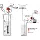 Schéma d'installation de Wilo Electronic Control MM9 commande et sécurité pour pompe