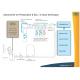 Plan de montage de Skid Ecostream 2 pour traitement de l'eau par UV Alfaa