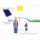 Pompe solaire immergée 24 V alimentée par un panneau solaire