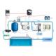 Plan d'intégration du réacteur UV Alfaa Pool 60 pour piscine et spa