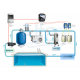 Implantation du réacteur UV piscine Alfaa Pool 180