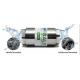 Eficalk EF-i 40 DRAG'EAU anti-calcaire débit 11,2 m3/h