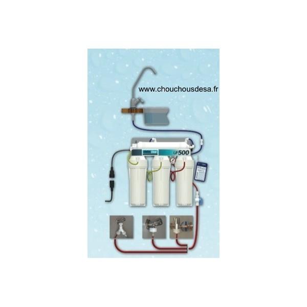 Purificateur d eau robinet id es de conception sont int ressants votre d cor - Purificateur d eau portable ...